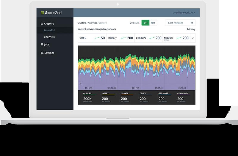 ScaleGrid MongoDB Hosting Monitoring Console